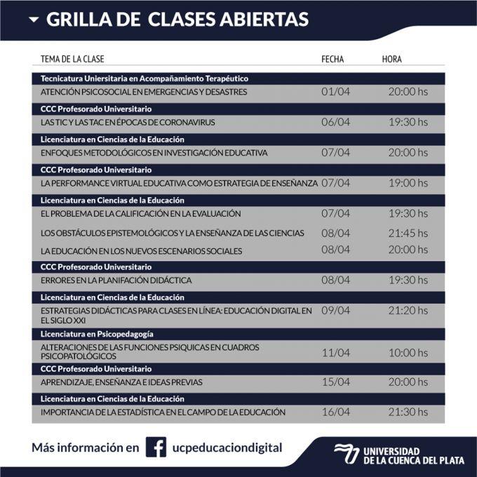 Clases abiertas y gratuitas de la Cuenca del Plata